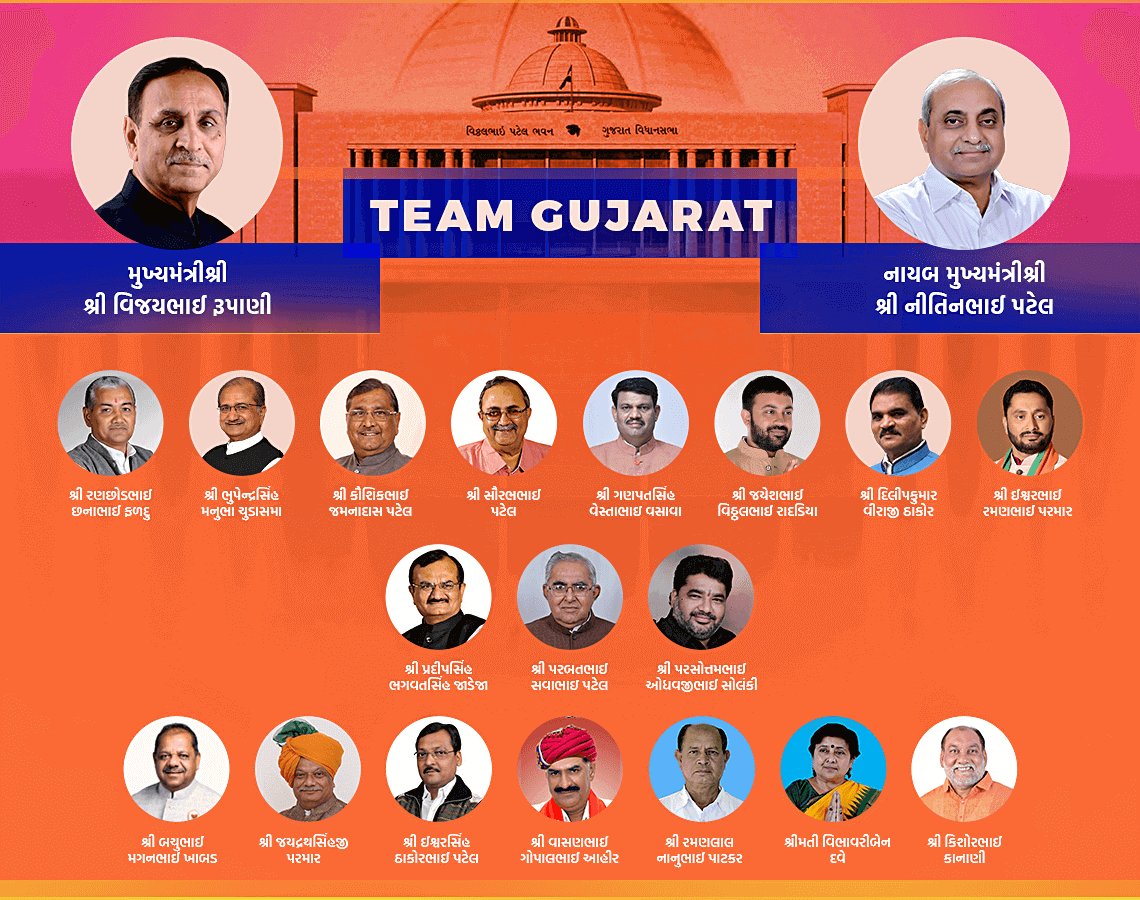 team gujarat